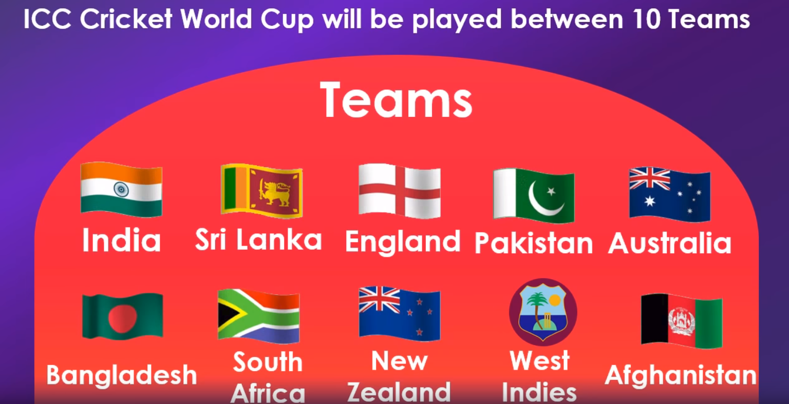 वर्ल्ड कप 2019 - ICC cricket world cup 2019 teams